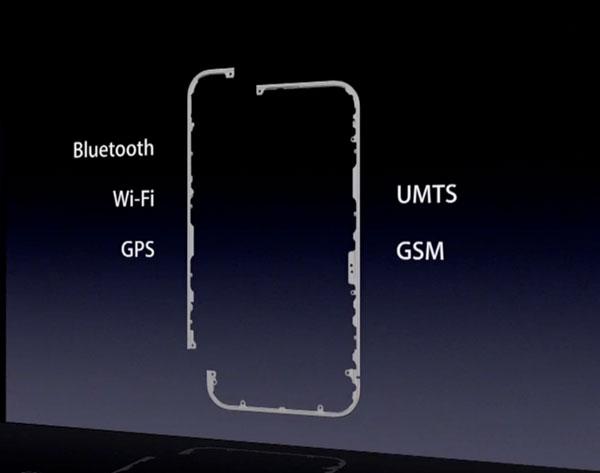 External Antenna For Iphone