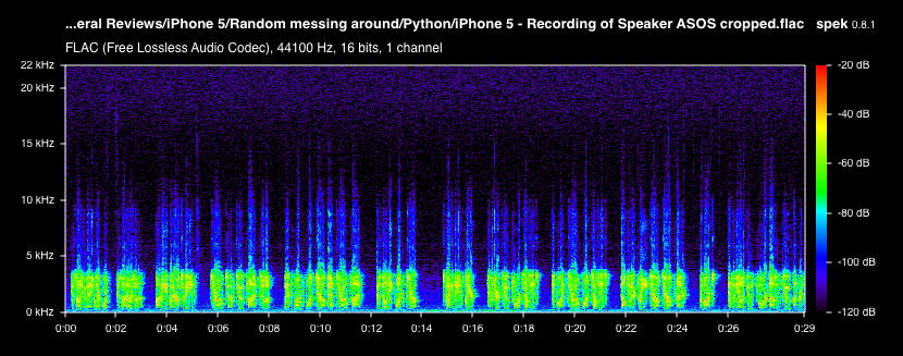 Speakerphone Quality and Noise Suppression - The iPhone 5 Review