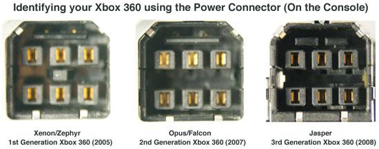 http://images.anandtech.com/reviews/gadgets/microsoft/jasper/identifying_sm.jpg