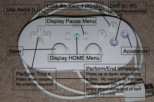 kontrols mario kart wii rh anandtech com Mario Kart Wii Manual Controls Mario Kart Wii Unlockables