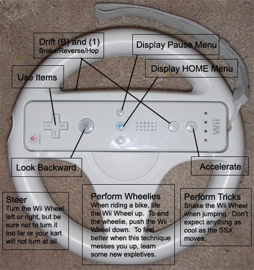 kontrols mario kart wii rh anandtech com Nintendo Wii Console Bundles Wii Mario Kart Controls Jump