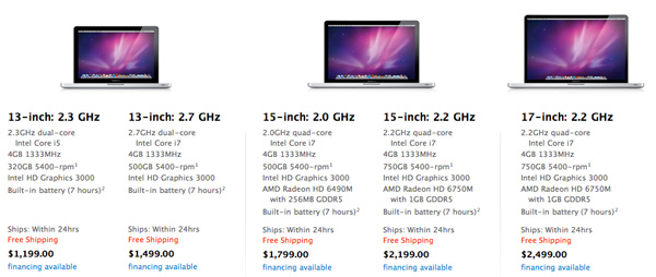 Macbook Pro Box Dimensions The macbook pro review (13 & 15-inch): 2011 ...