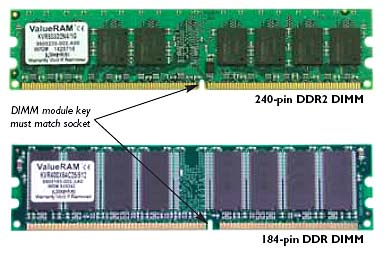 http://images.anandtech.com/reviews/memory/ddr2/kingston/notch.jpg