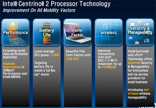 intel centrino mobile technology literature review