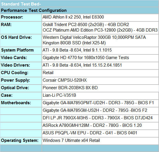 AMD 785G AHCI DRIVERS DOWNLOAD (2019)