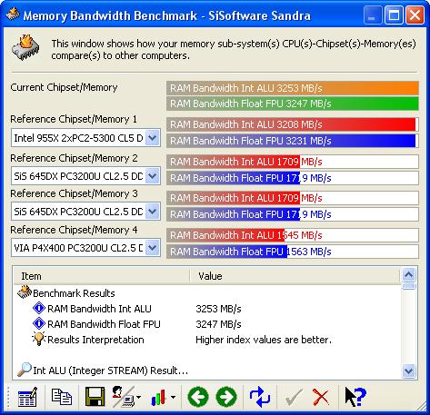 ABIT NI8 SLI: Memory Overclocking - Abit NI8 SLI: nVidia SLI for the