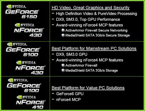 Nvidia Geforce 6150se Nforce 430 Update