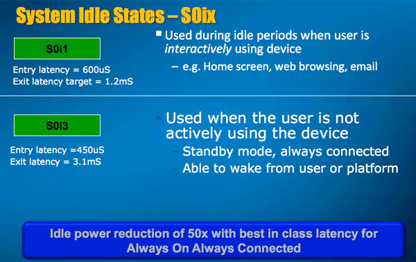 The New Sleep States: S0ix - Intel's Haswell Architecture