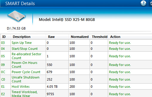 Measuring How Long Your Intel SSD Will Last - A Look at