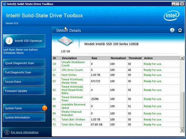 A Look at Enterprise Performance of Intel SSDs