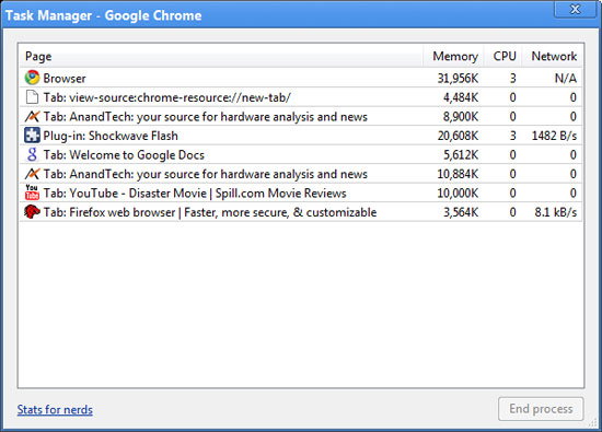 Other Geeky Stuff - Google Chrome: Performance and First
