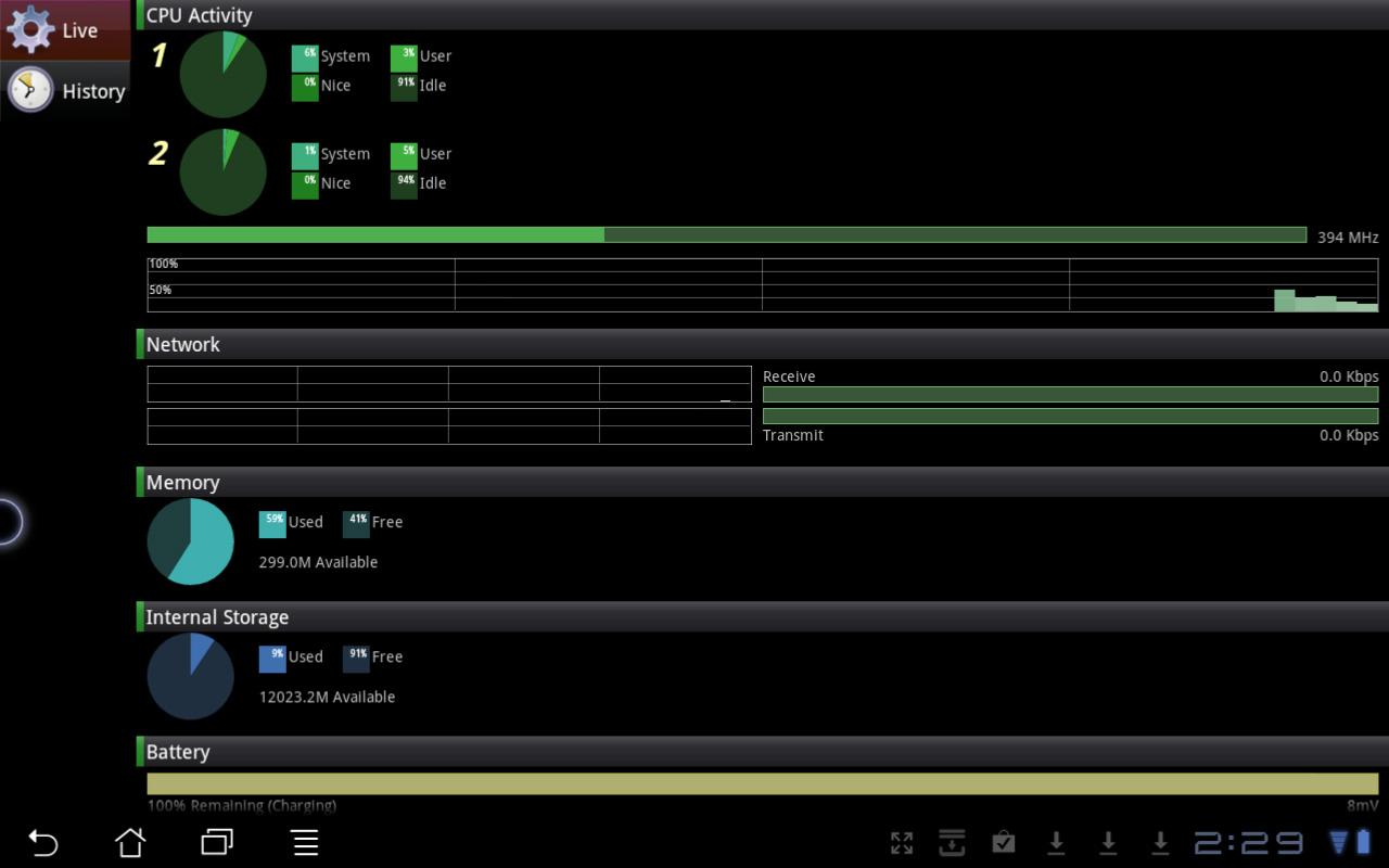 Android 3.2 on the ASUS Eee Pad Transformer: Tested