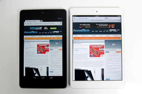 Display Analysis - iPad mini Review