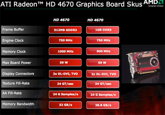 His hd 4670 iceq 512mb (128bit) ddr3 pcie < legacy products.