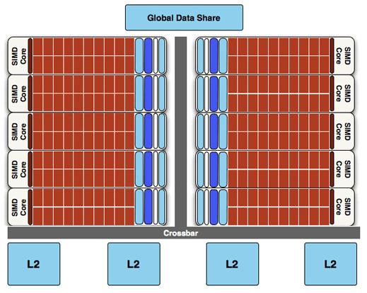 AMD's Radeon HD 5770 & 5750: DirectX 11 for the Mainstream Crowd