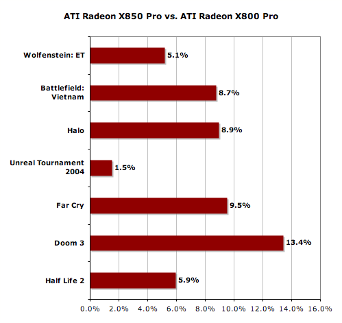 ATI RADEON X850 PRO R480 DRIVER DOWNLOAD (2019)