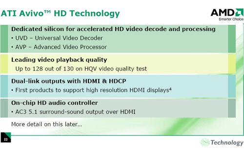 AMD's UVD Debacle