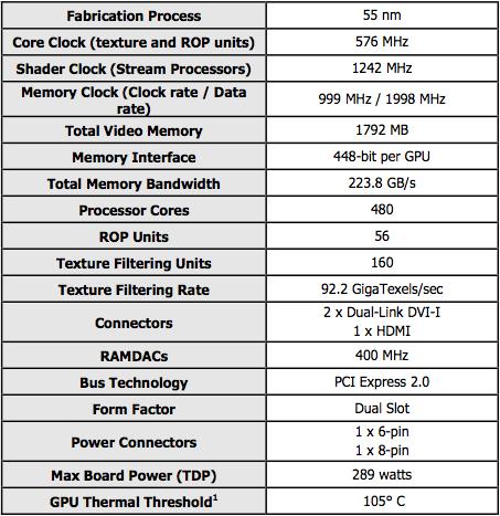 Geforce 340.52 Driver Торрент